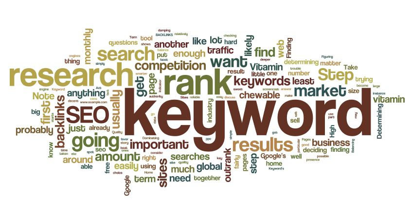 Include keywords whenever possible