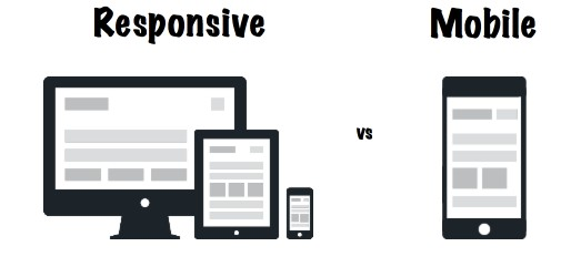 Mobile Site or Responsive Web Design