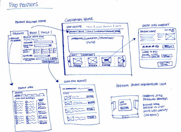 Basic Web Design Principles Site Youtube Com